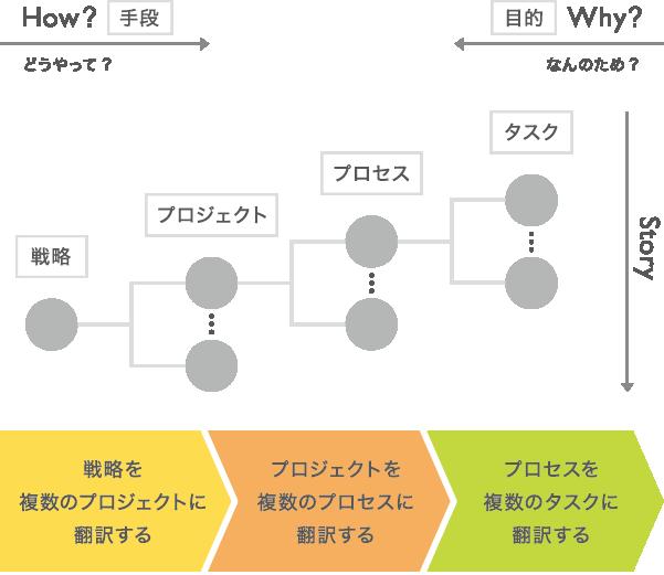 0916_shusei_zuhan_ol_1